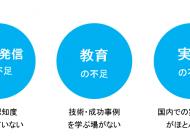 アクアポニックスの超基礎⑤ 日本における課題とおうち菜園の取組み