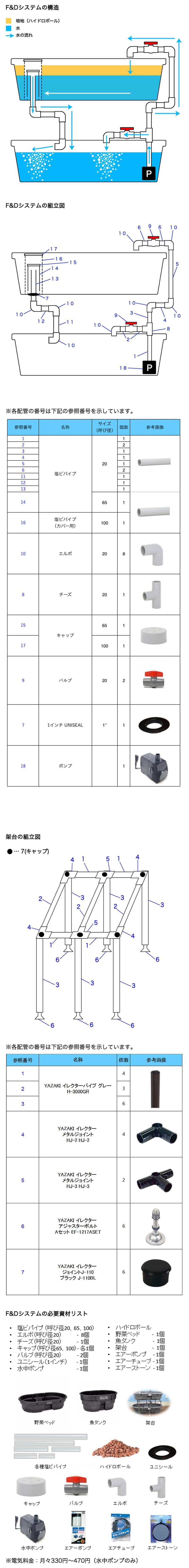 F&D設計図