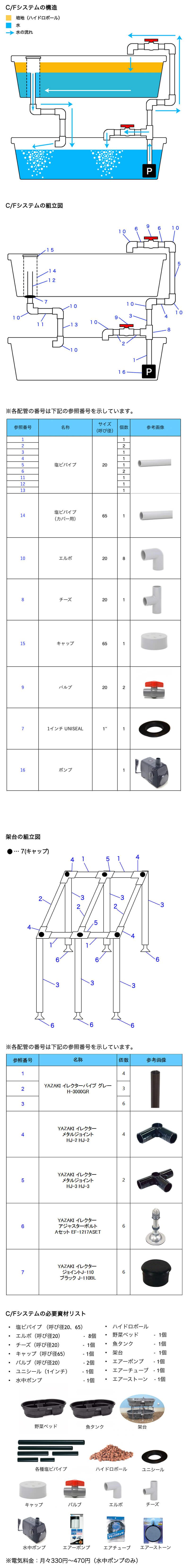 C&F設計図